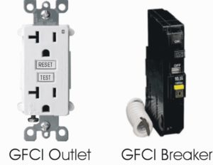 Outlet and Breaker